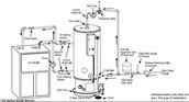Nuevo Horno, Calentador De Agua Caliente y Aire Acondicionado