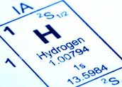 Hydrogen on the periodic table.