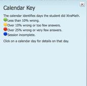 Xtra Math Key