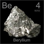 Beryillum