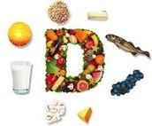 The Role of Vitamin D