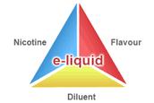How to choose a E-liquid for the E cigarette