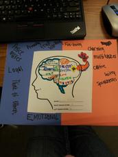 My right brain
