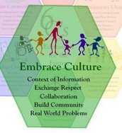 Embrace Culture