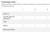 Ranking of Technology Tools