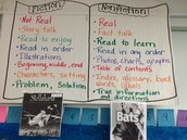Learning differences of Fiction & Non-fiction