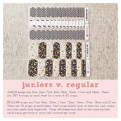 Jamberry Juniors vs Regulars