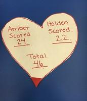 Amber & Holdens Score