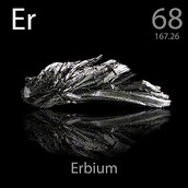 All about Erbium!