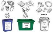 La recyclage