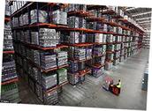 Wholesale Industry