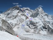 The route up Everest