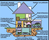 Picture that describes indoor air pollution.