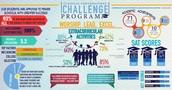 Challenge Directors Needed