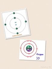 Chemical: Carbon Monoxide