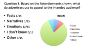 Advertising Project Example Survey Question 2