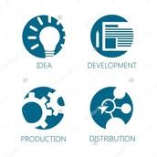 Les facteurs qui ont une influence sur la production et la distribution alimentaires dans ma communauté