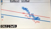 The Line of Best Fit (Linear Regression)