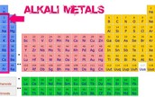 The pink line surrounded around the elements are Alkali Metals.
