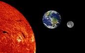 Sun - Earth - Moon