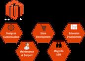 Magento website Development and Customization Services