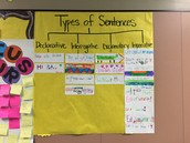 Tales of a Fourth Grade Nothing and Types of Sentences!!
