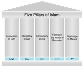 Five Pillars of Faith