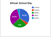 African school day