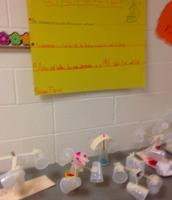 Student Built Anemometers at PES