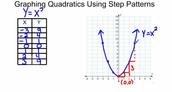 Vertex Form With Step Pattern