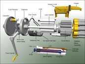 different parts of the gatling gun