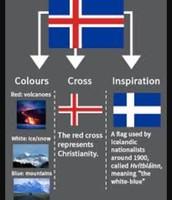 Flag of Iceland Symbolism