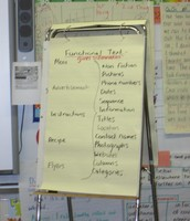 Functional anchor chart