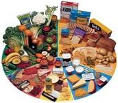 Mida peaks koralik söögikord sisaldama?