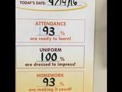 Attendance, Uniform, and Homework Tracker