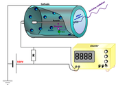 Diagram of the Geiger Counter