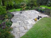 Items to know before Natural Stone purchase