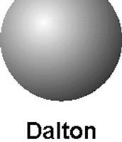 Billard Ball Model