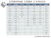Список словарных слов 2 класса.