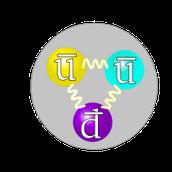 Antiproton Symbol