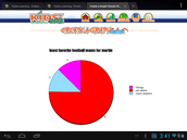 This is the pie chart that has the teams that are not in a football teams.