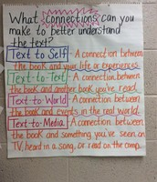 Anchor chart to help students make connections.