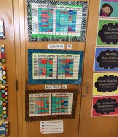 Classroom Data by Student