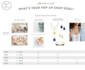 Pop up shop incentives