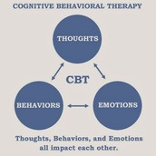 CBT (Cognitive Behavioral Therapy)