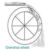Overshot Wheel