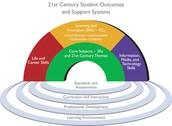 21st Century Skills & Competencies