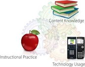 Implementing TEKS Mathematical Process Standards with TI-Nspire Technology