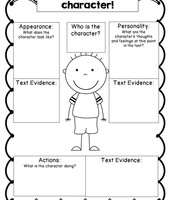 Why are character traits important?