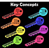 Key Concepts: What do we want students to understand?